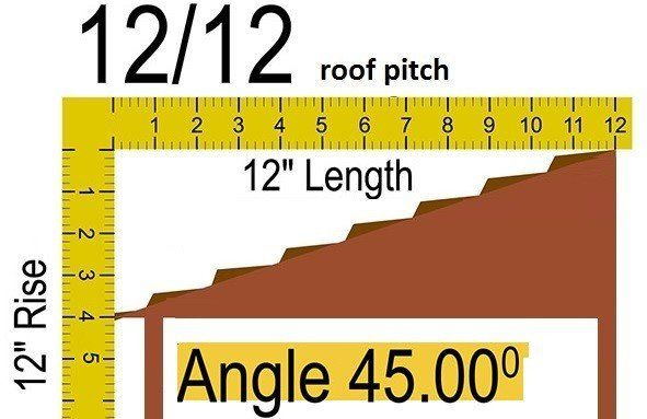 12/12 Roof Pitch 45° Degrees