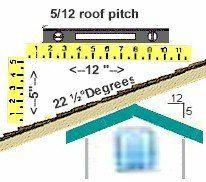 5/12 Roof Pitch To Angle U003d 22.62 Degrees