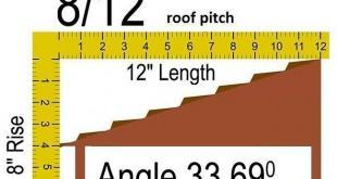8/12 roof pitch to angle = 33.69 degrees