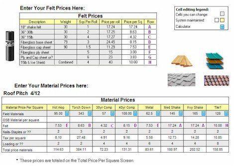 Roofing Material Price per Square calculator