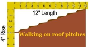 Walking on roof pitches