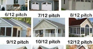 comparison roof pitch and flat pitch