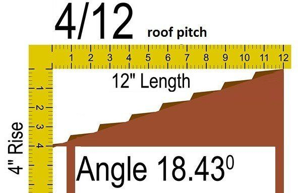 4/12 roof pitch to angle= 18.43 degrees